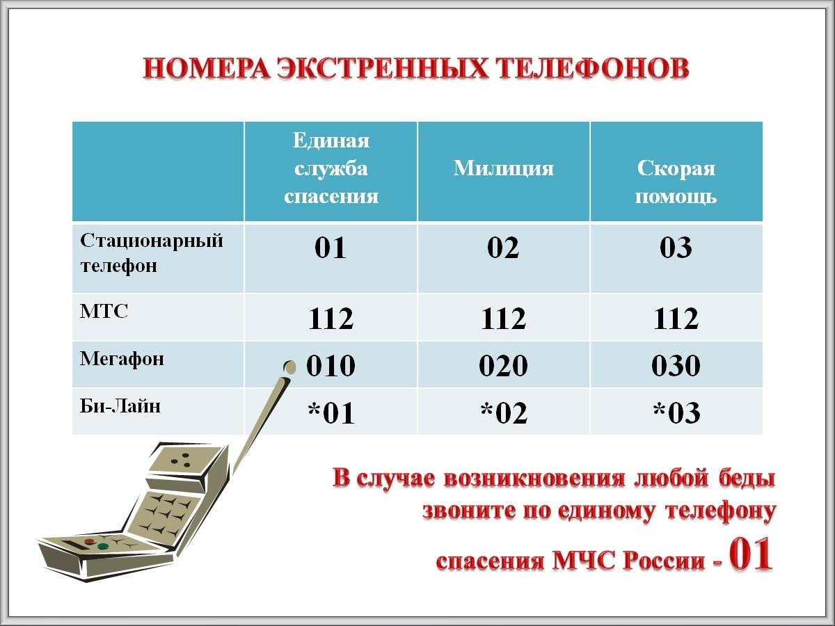 http://www.mechta79.ru/download/bezopastnost/b1.jpg